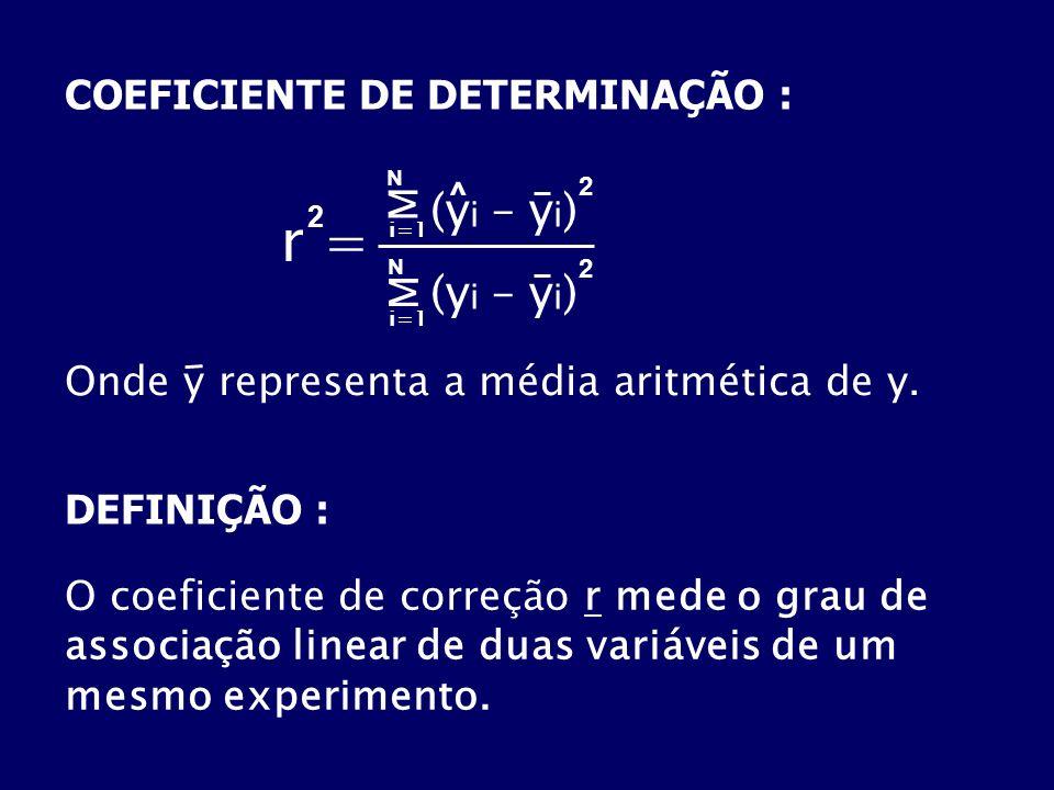 COEFICIENTE DE DETERMINAÇÃO : M N i=1 (y i – y i ) 2 ^ r = 2 M N i=1 (y i – y i ) 2 Onde y representa a média aritmética de y. DEFINIÇÃO : O coeficien