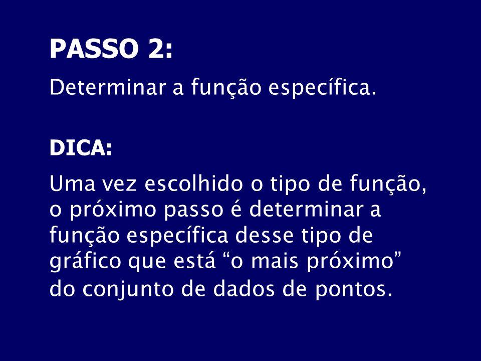 PASSO 2: Determinar a função específica. DICA: Uma vez escolhido o tipo de função, o próximo passo é determinar a função específica desse tipo de gráf