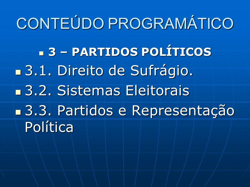 CONTEÚDO PROGRAMÁTICO 3 – PARTIDOS POLÍTICOS 3 – PARTIDOS POLÍTICOS 3.1. Direito de Sufrágio. 3.1. Direito de Sufrágio. 3.2. Sistemas Eleitorais 3.2.