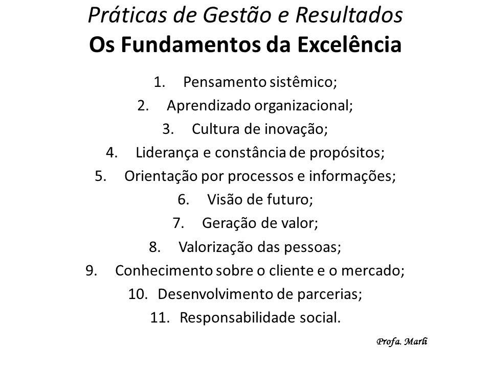 Práticas de Gestão e Resultados Os Fundamentos da Excelência 1.Pensamento sistêmico; 2.Aprendizado organizacional; 3.Cultura de inovação; 4.Liderança