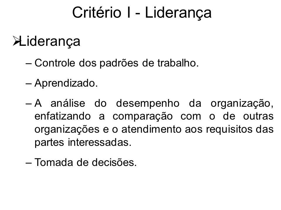 Critério I - Liderança Liderança –Controle dos padrões de trabalho. –Aprendizado. –A análise do desempenho da organização, enfatizando a comparação co