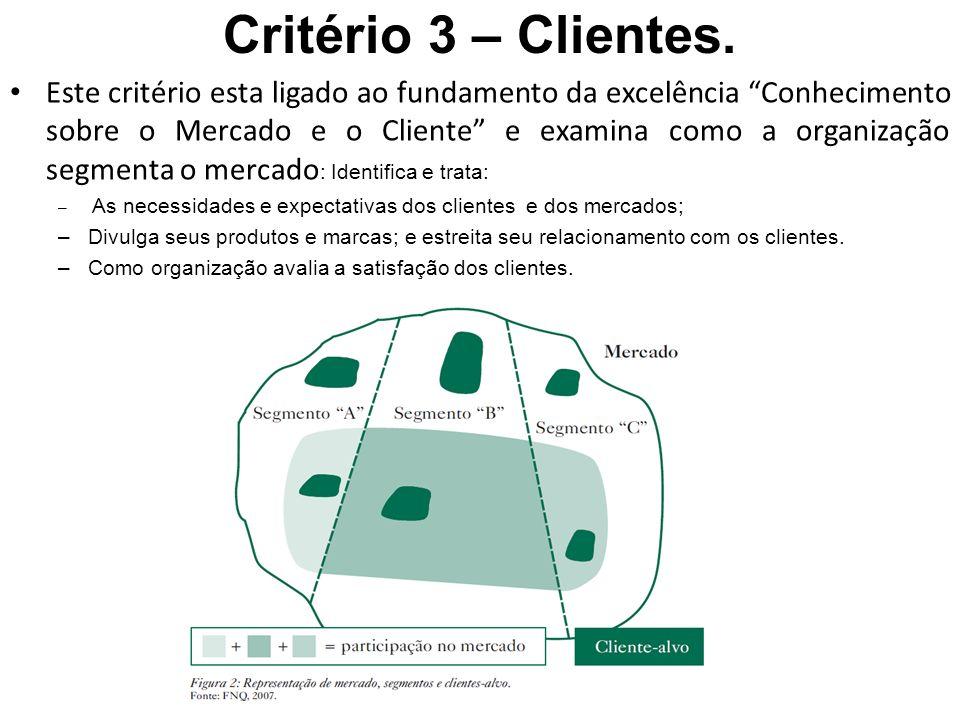 Critério 3 – Clientes. Este critério esta ligado ao fundamento da excelência Conhecimento sobre o Mercado e o Cliente e examina como a organização seg