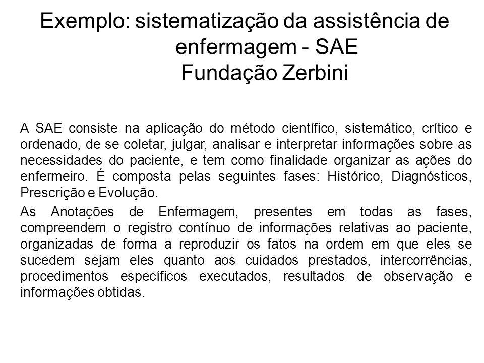 Exemplo: sistematização da assistência de enfermagem - SAE Fundação Zerbini A SAE consiste na aplicação do método científico, sistemático, crítico e o