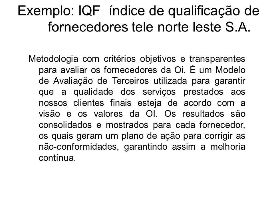 Exemplo: IQF índice de qualificação de fornecedores tele norte leste S.A. Metodologia com critérios objetivos e transparentes para avaliar os forneced