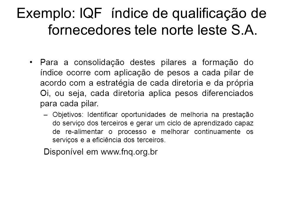 Exemplo: IQF índice de qualificação de fornecedores tele norte leste S.A. Para a consolidação destes pilares a formação do índice ocorre com aplicação