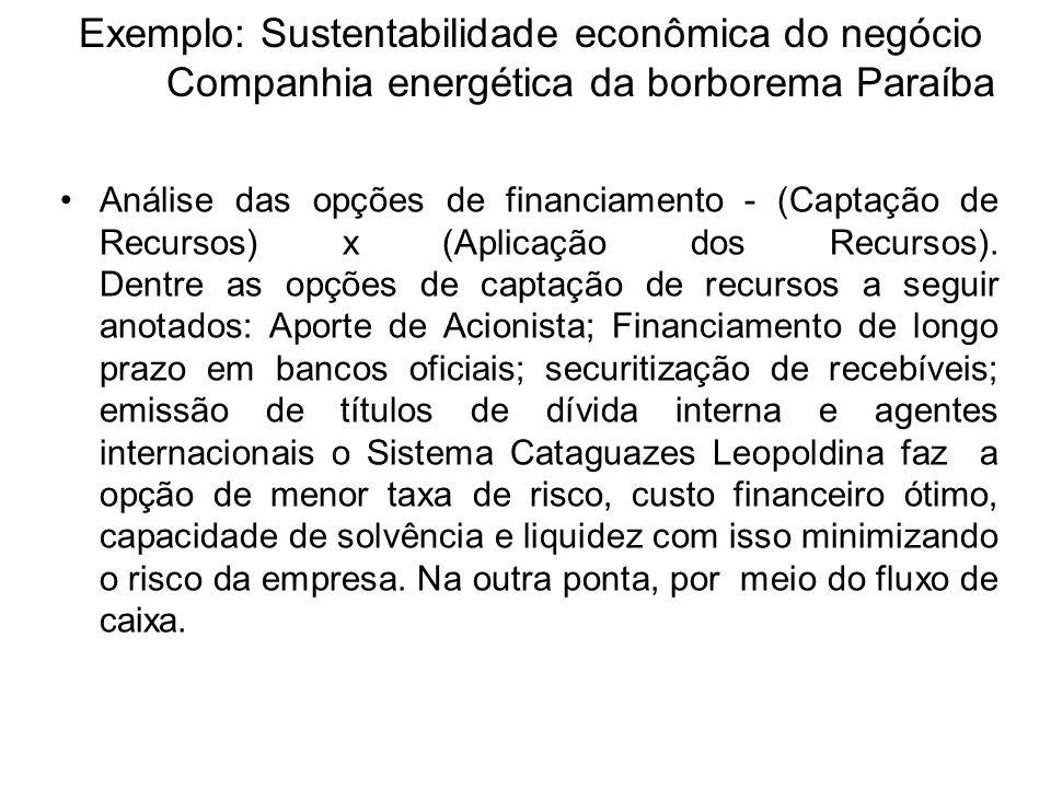 Exemplo: Sustentabilidade econômica do negócio Companhia energética da borborema Paraíba Análise das opções de financiamento - (Captação de Recursos)