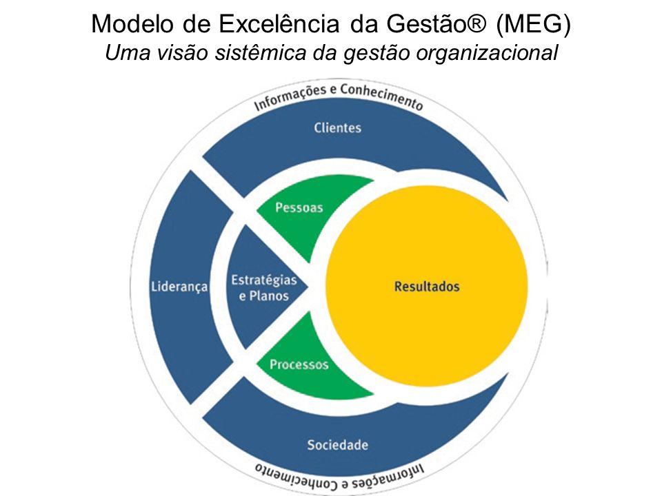 Modelo de Excelência da Gestão® (MEG) Uma visão sistêmica da gestão organizacional