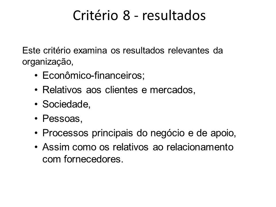 Critério 8 - resultados Este critério examina os resultados relevantes da organização, Econômico-financeiros; Relativos aos clientes e mercados, Socie