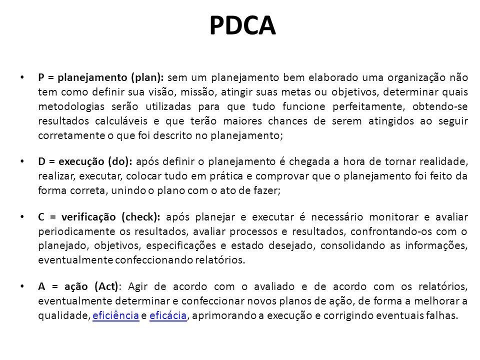 PDCA P = planejamento (plan): sem um planejamento bem elaborado uma organização não tem como definir sua visão, missão, atingir suas metas ou objetivo