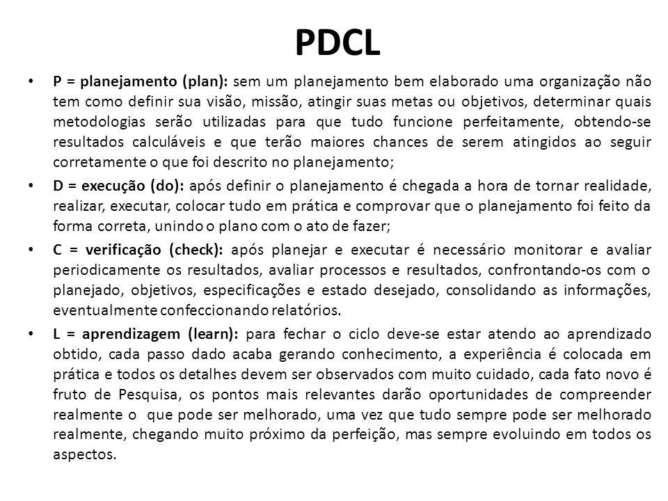 PDCL P = planejamento (plan): sem um planejamento bem elaborado uma organização não tem como definir sua visão, missão, atingir suas metas ou objetivo