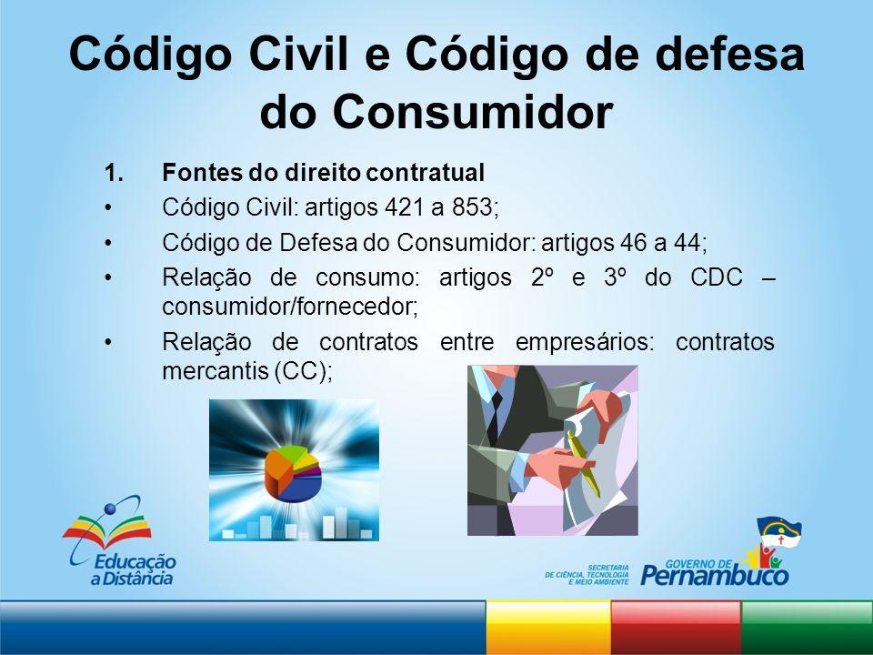 Código Civil e Código de defesa do Consumidor 1.Fontes do direito contratual Código Civil: artigos 421 a 853; Código de Defesa do Consumidor: artigos