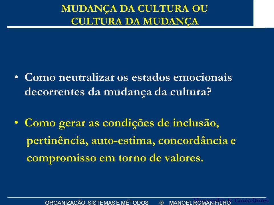 ORGANIZAÇÃO, SISTEMAS E MÉTODOS ® MANOEL ROMAN FILHO Como neutralizar os estados emocionais decorrentes da mudança da cultura? MUDANÇA DA CULTURA OU C