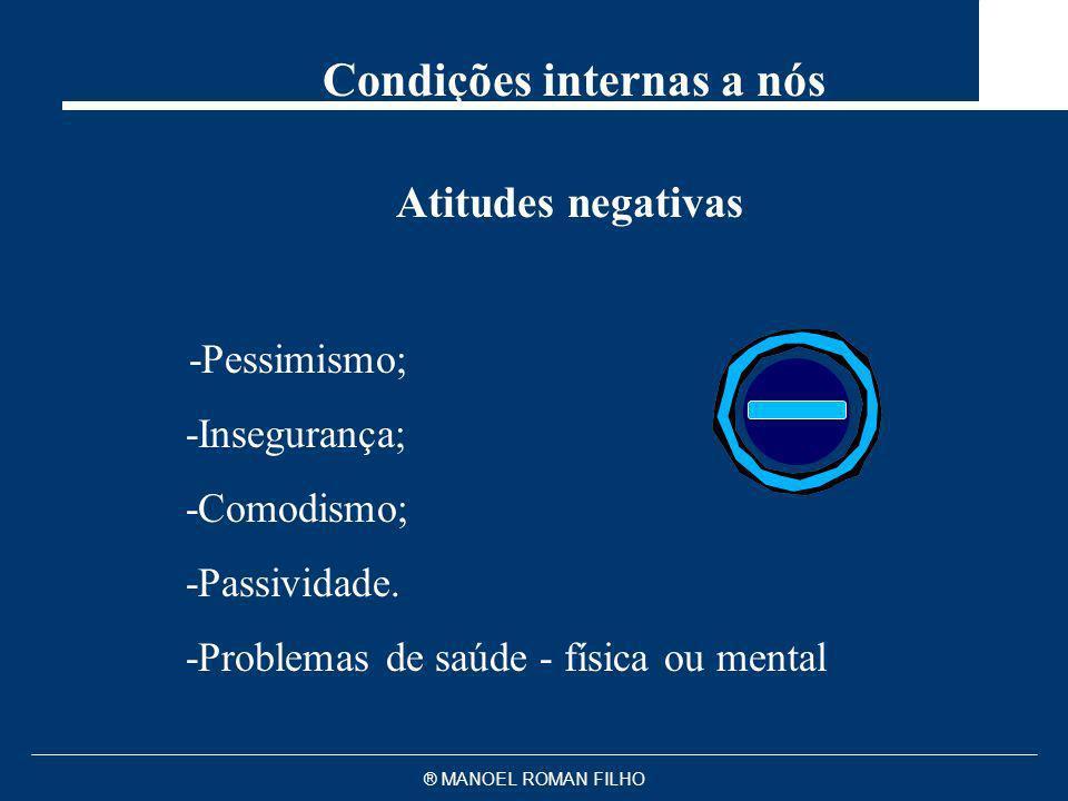 ® MANOEL ROMAN FILHO Condições internas a nós Atitudes negativas -Pessimismo; -Insegurança; -Comodismo; -Passividade. -Problemas de saúde - física ou