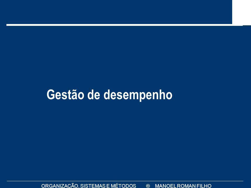 ORGANIZAÇÃO, SISTEMAS E MÉTODOS ® MANOEL ROMAN FILHO Gestão de desempenho