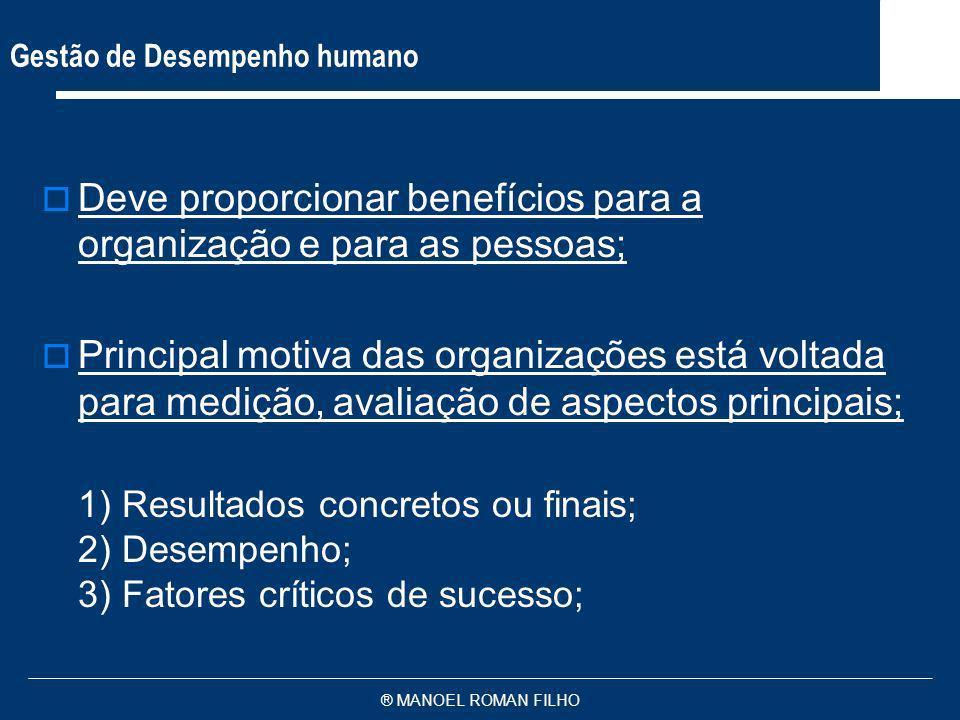 ® MANOEL ROMAN FILHO Gestão de Desempenho humano Deve proporcionar benefícios para a organização e para as pessoas; Principal motiva das organizações