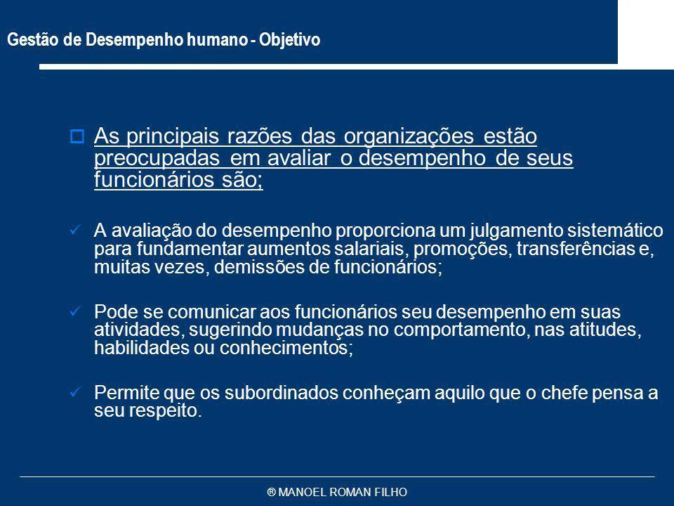 ® MANOEL ROMAN FILHO Gestão de Desempenho humano - Objetivo As principais razões das organizações estão preocupadas em avaliar o desempenho de seus fu