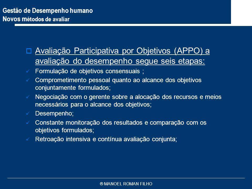 ® MANOEL ROMAN FILHO Gestão de Desempenho humano Novos m étodos de avaliar Avaliação Participativa por Objetivos (APPO) a avaliação do desempenho segu