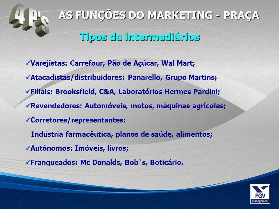 Varejistas: Carrefour, Pão de Açúcar, Wal Mart; Atacadistas/distribuidores: Panarello, Grupo Martins; Filiais: Brooksfield, C&A, Laboratórios Hermes P