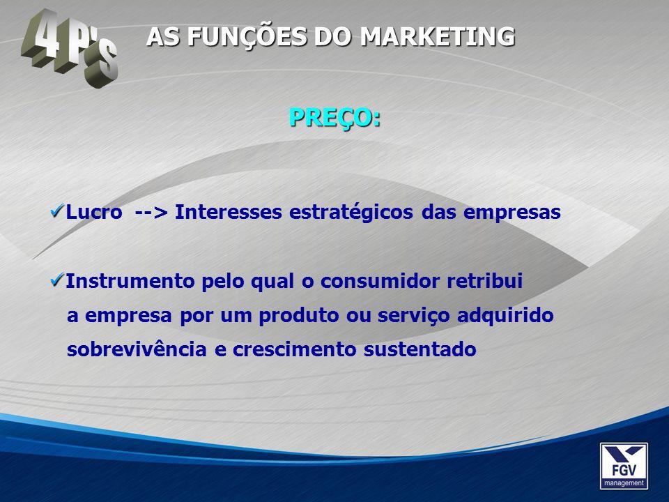 PREÇO: Lucro --> Interesses estratégicos das empresas Instrumento pelo qual o consumidor retribui a empresa por um produto ou serviço adquirido sobrev