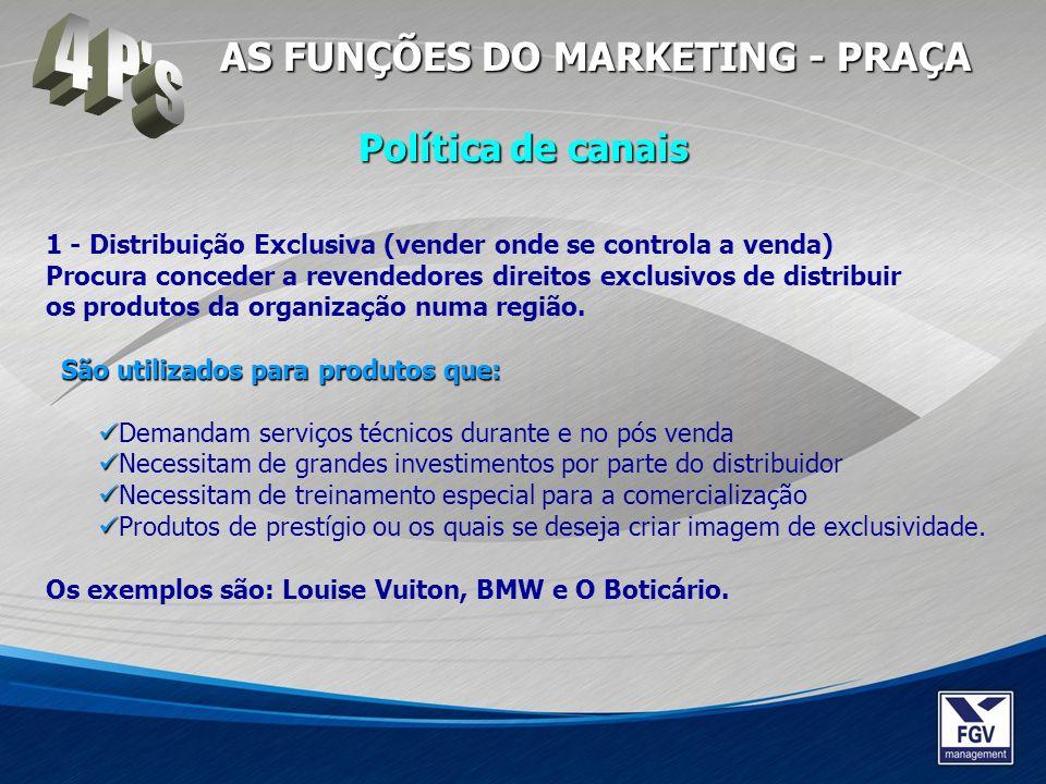 1 - Distribuição Exclusiva (vender onde se controla a venda) Procura conceder a revendedores direitos exclusivos de distribuir os produtos da organiza