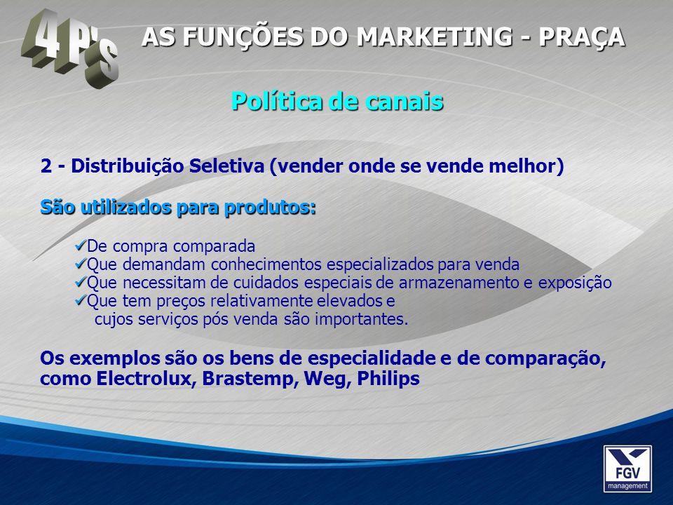 2 - Distribuição Seletiva (vender onde se vende melhor) São utilizados para produtos: De compra comparada Que demandam conhecimentos especializados pa
