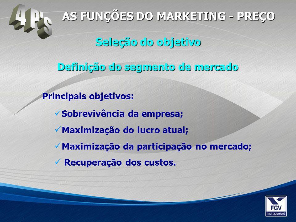 Principais objetivos: Sobrevivência da empresa; Maximização do lucro atual; Maximização da participação no mercado; Recuperação dos custos. Seleção do