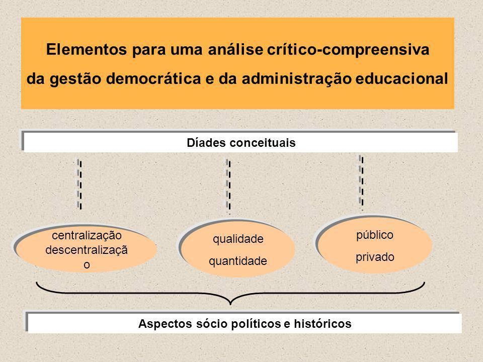 Díades conceituais centralização descentralizaçã o qualidade quantidade Aspectos sócio políticos e históricos público privado Elementos para uma análi