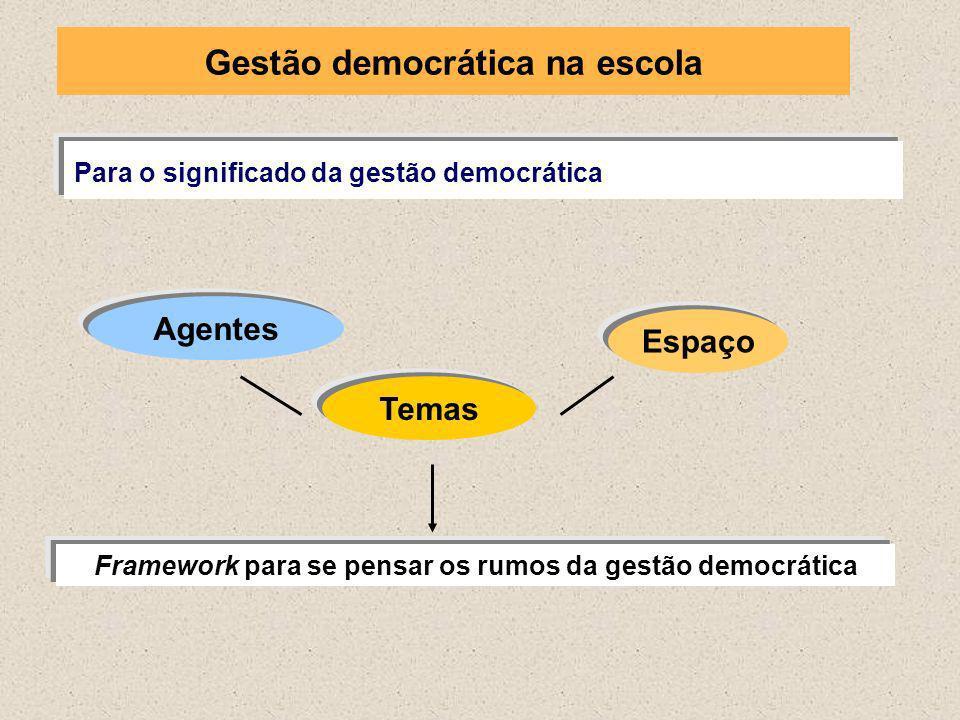 Para o significado da gestão democrática Agentes Espaço Temas Framework para se pensar os rumos da gestão democrática Gestão democrática na escola