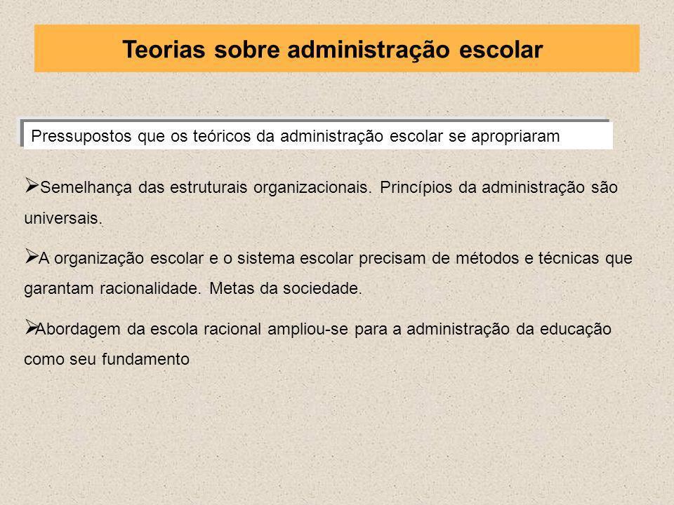 Pressupostos que os teóricos da administração escolar se apropriaram Semelhança das estruturais organizacionais. Princípios da administração são unive