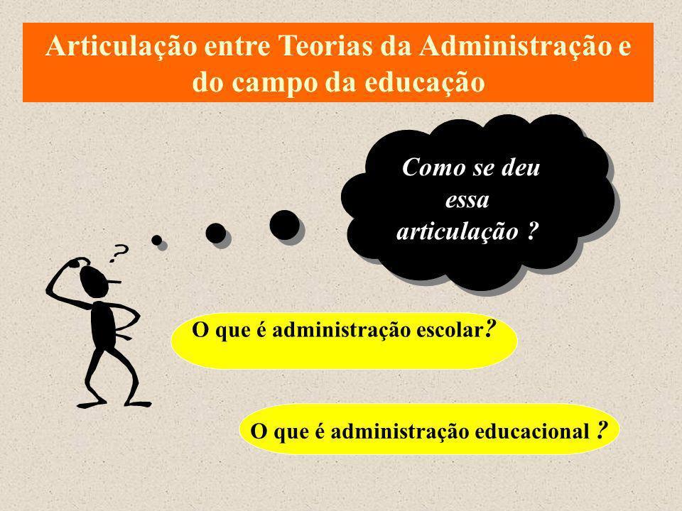 Articulação entre Teorias da Administração e do campo da educação Como se deu essa articulação ? O que é administração escolar ? O que é administração