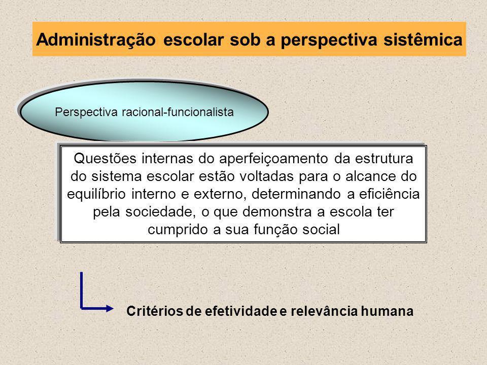 Perspectiva racional-funcionalista Questões internas do aperfeiçoamento da estrutura do sistema escolar estão voltadas para o alcance do equilíbrio in