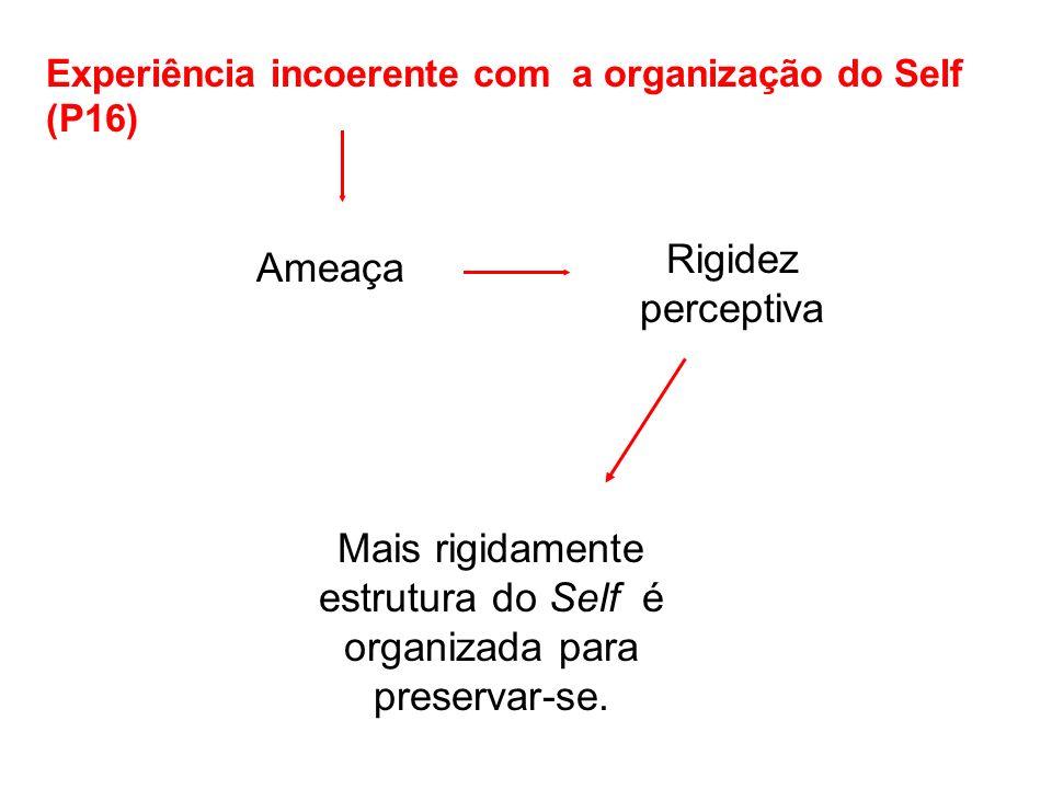 Experiência incoerente com a organização do Self (P16) Ameaça Rigidez perceptiva Mais rigidamente estrutura do Self é organizada para preservar-se.
