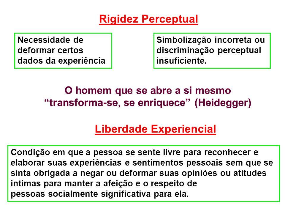 Rigidez Perceptual Necessidade de deformar certos dados da experiência Simbolização incorreta ou discriminação perceptual insuficiente.