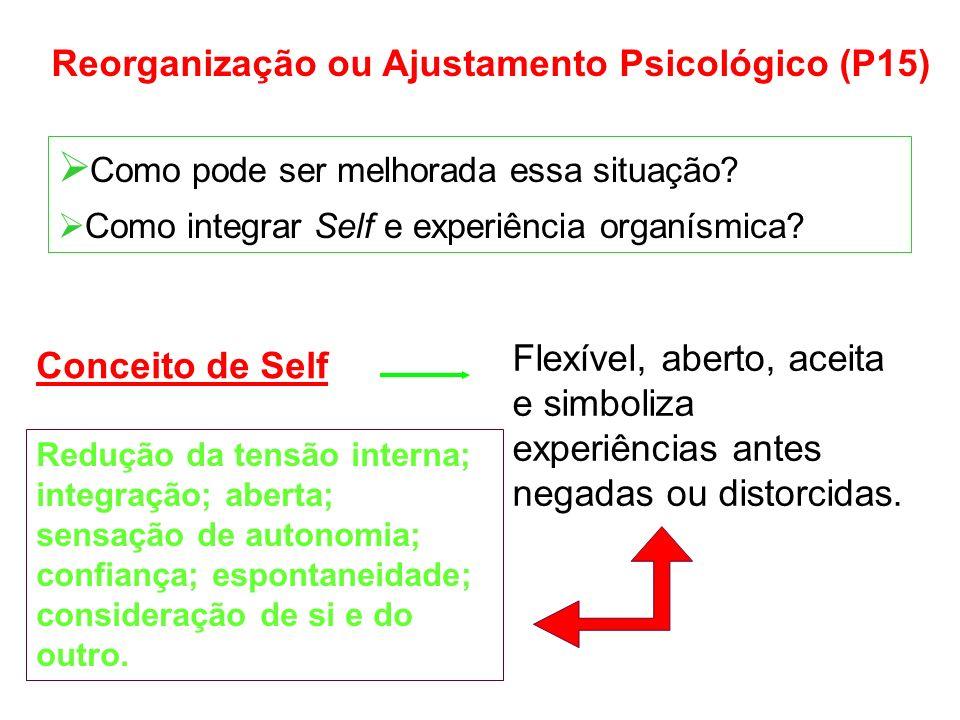Reorganização ou Ajustamento Psicológico (P15) Como pode ser melhorada essa situação.
