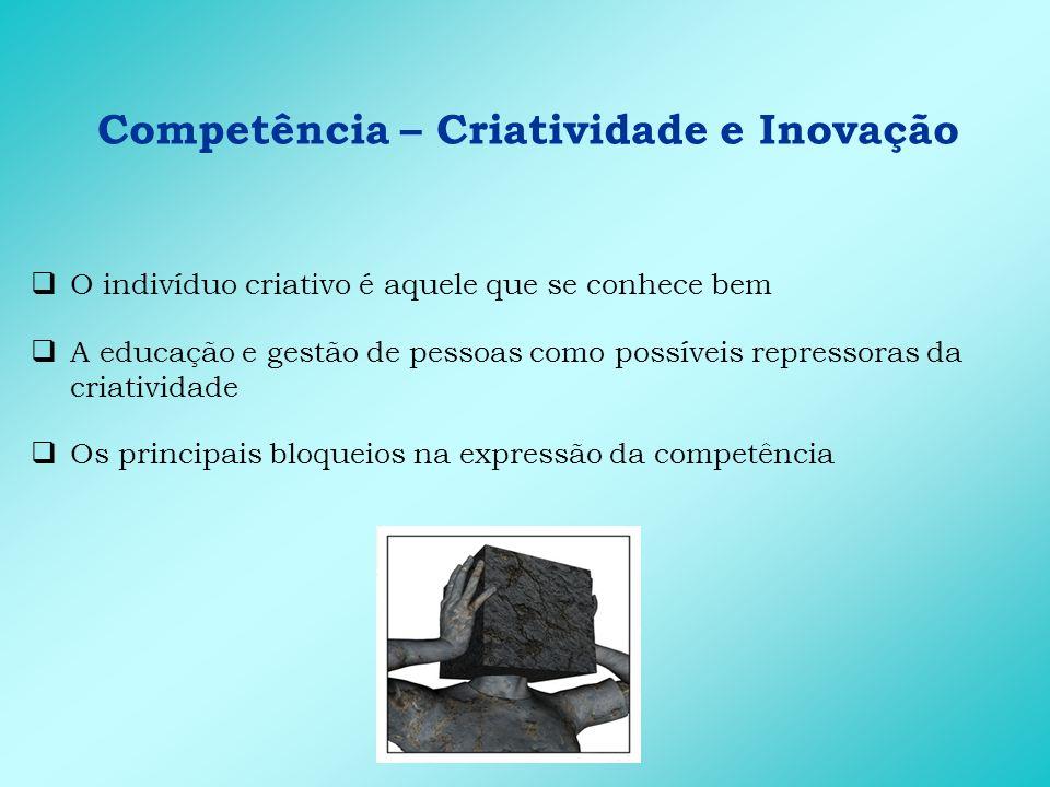 Competência – Criatividade e Inovação Principais conhecimentos que favorecem a expressão da competência: A arte de perguntar Mudança Percepção
