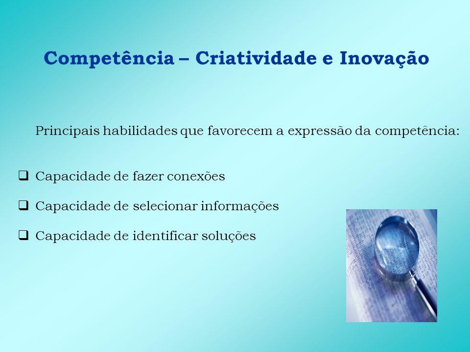 Competência – Criatividade e Inovação Principais atitudes que favorecem a expressão da competência: Curiosidade Entusiasmo Sensibilidade