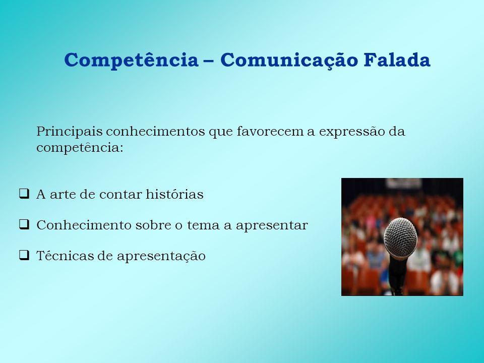 Competência – Comunicação Falada Principais habilidades que favorecem a expressão da competência: Capacidade de estimular a participação da platéia Capacidade de selecionar e priorizar temáticas Habilidade de transmitir idéias