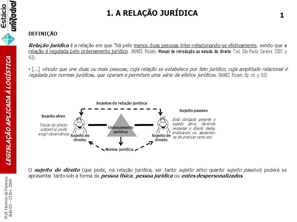 LEGISLAÇÃO APLICADA À LOGÍSTICA 1. A RELAÇÃO JURÍDICA Prof. Hermes da Fonseca Aula 03 – 23 fev. 2009 DEFINIÇÃO Relação jurídica é a relação em que há