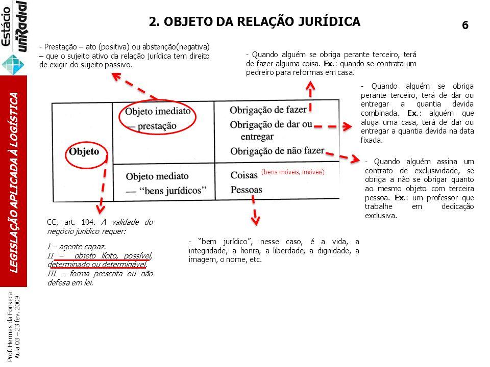 LEGISLAÇÃO APLICADA À LOGÍSTICA Prof. Hermes da Fonseca Aula 03 – 23 fev. 2009 2. OBJETO DA RELAÇÃO JURÍDICA CC, art. 104. A validade do negócio juríd