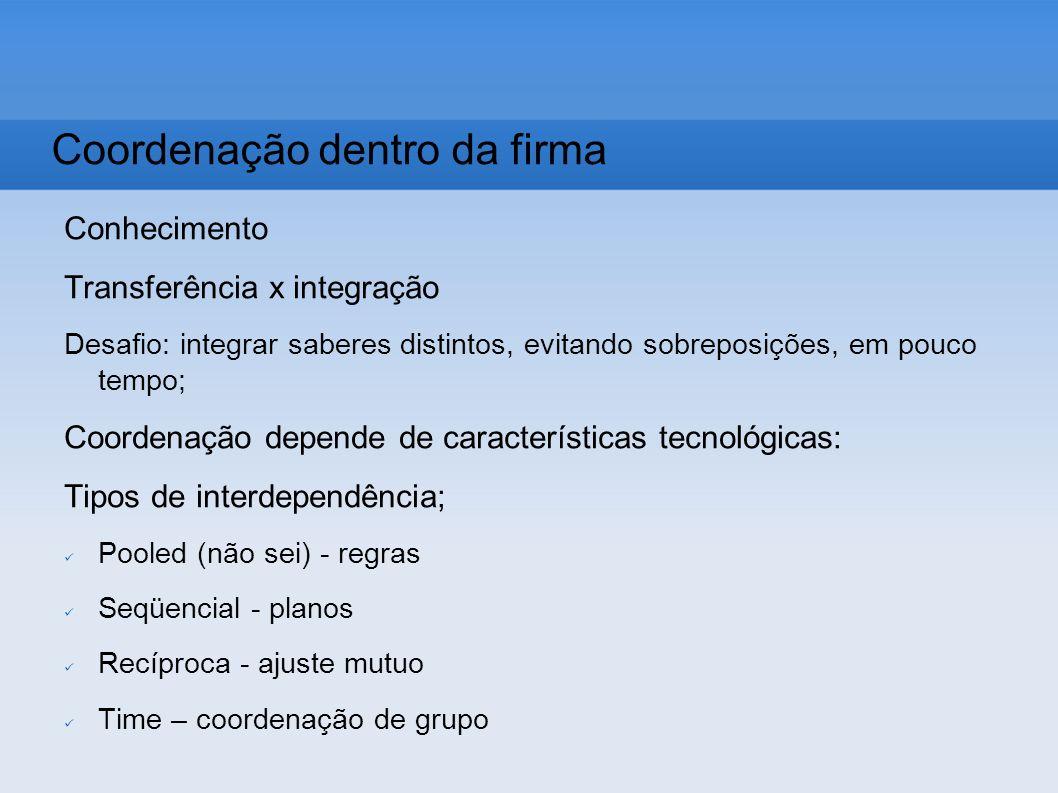 Conhecimento Transferência x integração Desafio: integrar saberes distintos, evitando sobreposições, em pouco tempo; Coordenação depende de caracterís