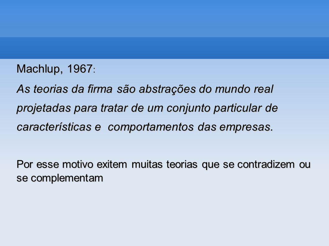 Machlup, 1967 : As teorias da firma são abstrações do mundo real projetadas para tratar de um conjunto particular de características e comportamentos