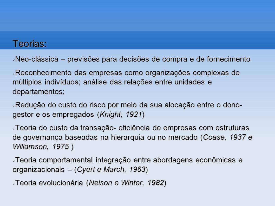 Teorias: Neo-clássica – previsões para decisões de compra e de fornecimento Neo-clássica – previsões para decisões de compra e de fornecimento Reconhe