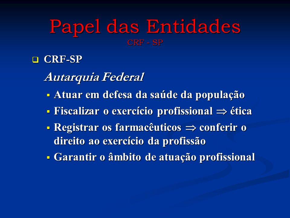 Papel das Entidades CRF - SP CRF-SP CRF-SP Autarquia Federal Autarquia Federal Atuar em defesa da saúde da população Atuar em defesa da saúde da popul
