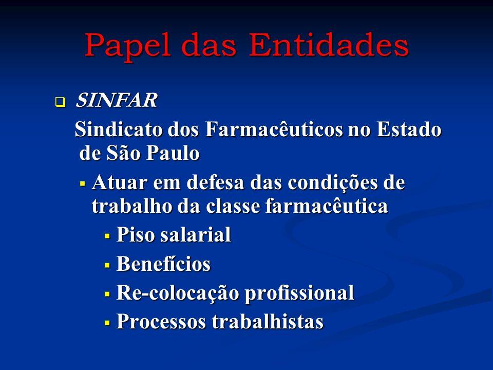 Papel das Entidades SINFAR SINFAR Sindicato dos Farmacêuticos no Estado de São Paulo Sindicato dos Farmacêuticos no Estado de São Paulo Atuar em defes