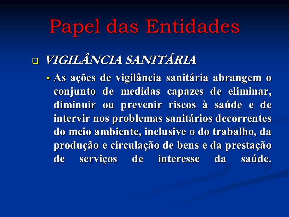 Papel das Entidades VIGILÂNCIA SANITÁRIA VIGILÂNCIA SANITÁRIA As ações de vigilância sanitária abrangem o conjunto de medidas capazes de eliminar, dim