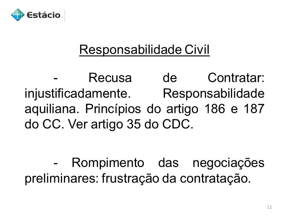 Responsabilidade Civil - Recusa de Contratar: injustificadamente. Responsabilidade aquiliana. Princípios do artigo 186 e 187 do CC. Ver artigo 35 do C