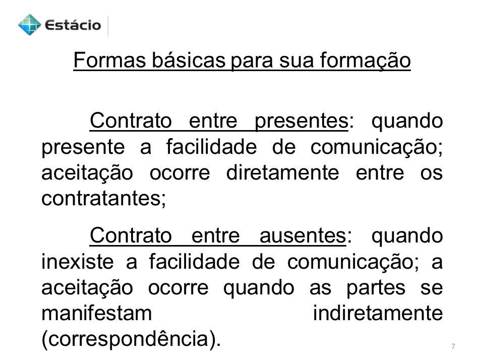 Formas básicas para sua formação Contrato entre presentes: quando presente a facilidade de comunicação; aceitação ocorre diretamente entre os contrata