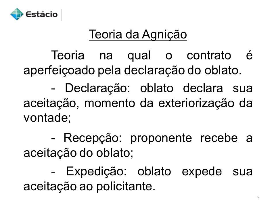 Teoria da Agnição - Declaração: oblato declara sua aceitação, momento da exteriorização da vontade; 9 Teoria na qual o contrato é aperfeiçoado pela de