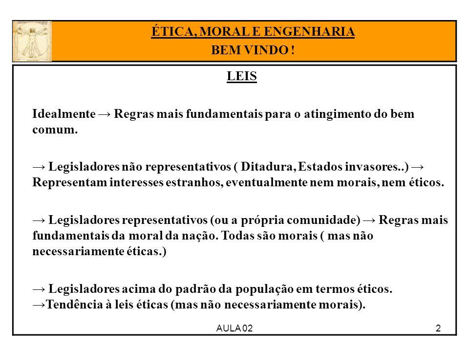 2AULA 02 ÉTICA, MORAL E ENGENHARIA BEM VINDO ! LEIS Idealmente Regras mais fundamentais para o atingimento do bem comum. Legisladores não representati