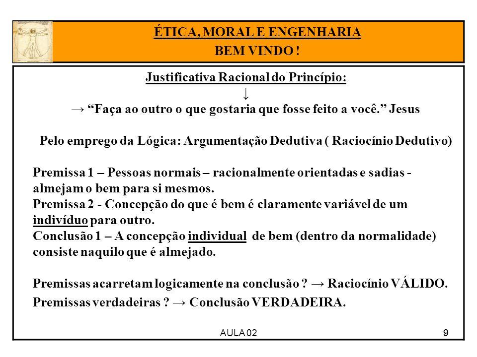 10 Dedução seguinte: Conclusão 1 = Premissa 3 – A concepção individual de bem (dentro da normalidade) consiste naquilo que é almejado.